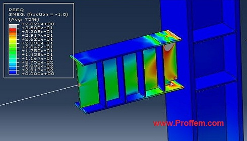 Abaqus Modeling Of Eccentially Braced Frame EBF Steel