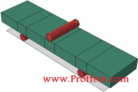 Three Point Bending Balsa Wood Abaqus